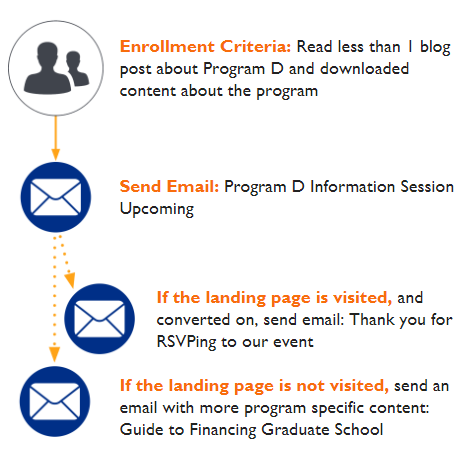 email-followup-infographic-4