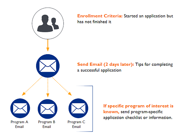 email-followup-infographic-5
