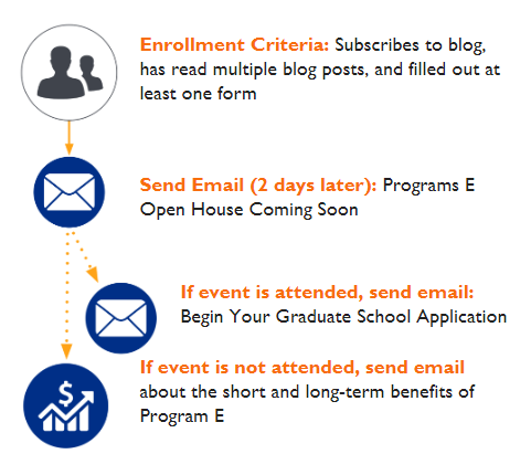 email-followup-infographic-6