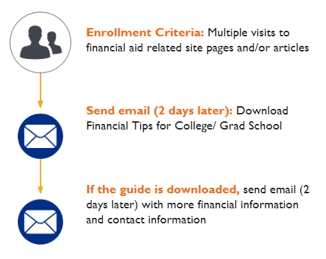 email-followup-infographic-8