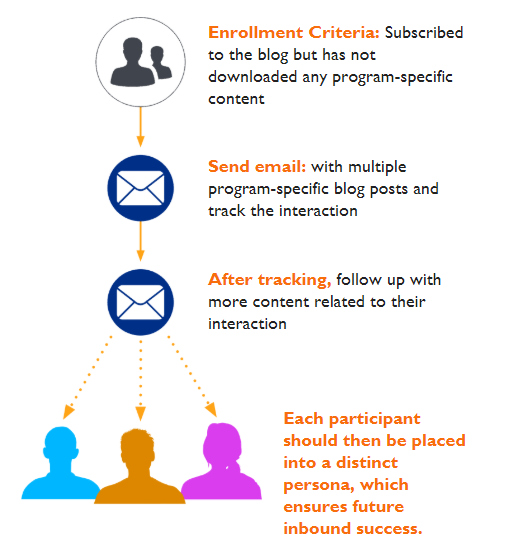 email-followup-infographic-9